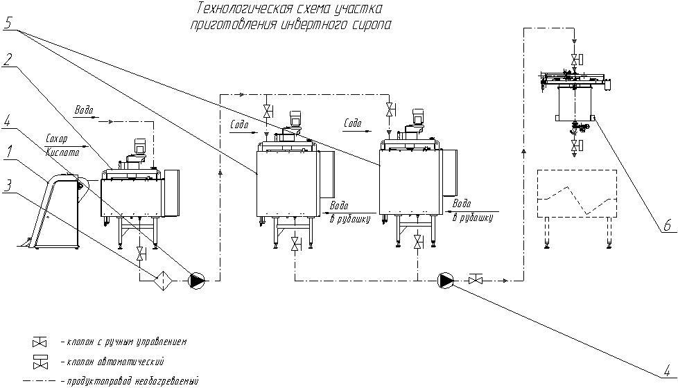 Технологическая схема.jpg